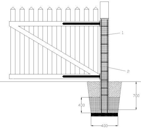 poręcze balustrady